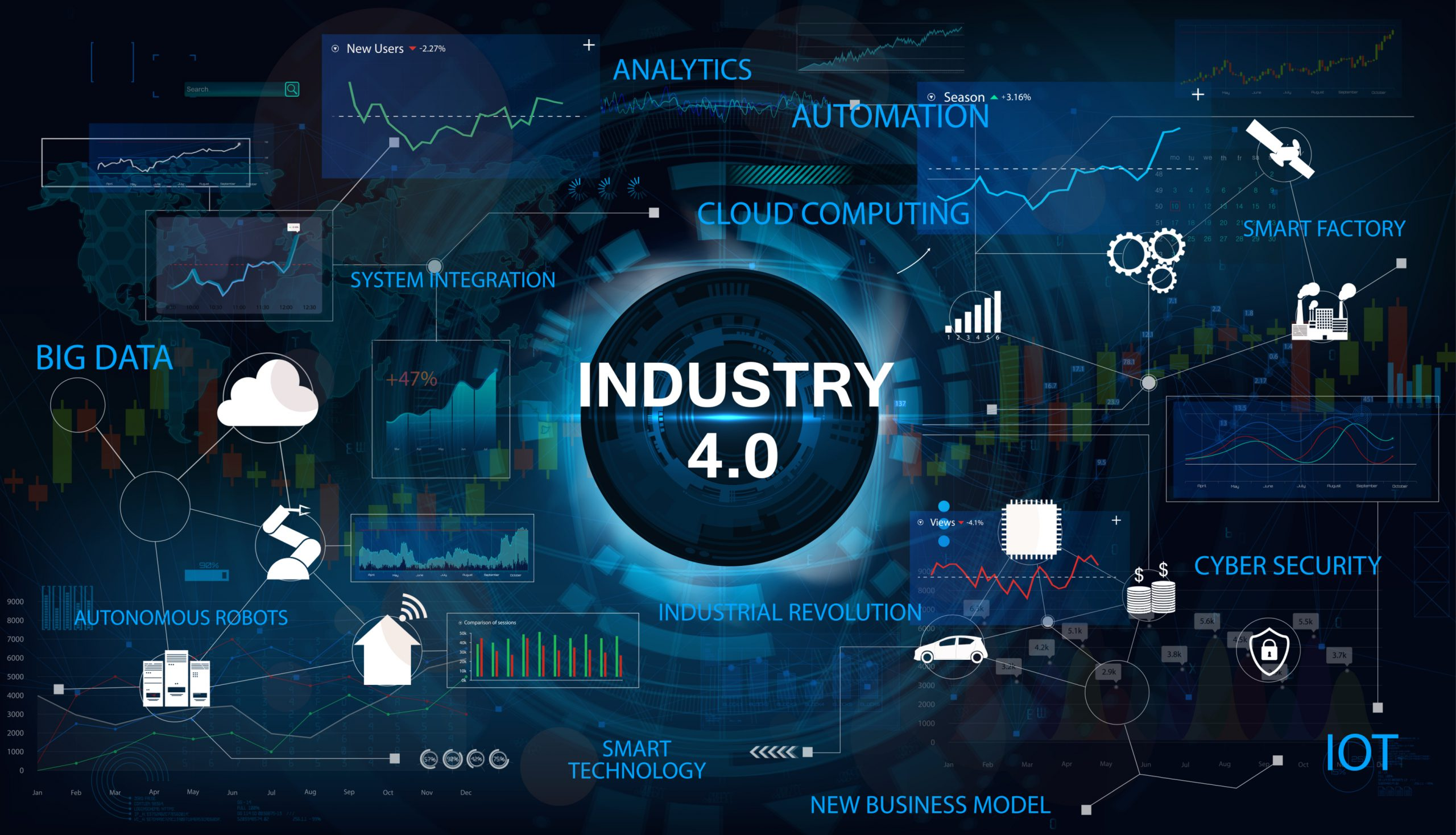 Industry,4.0,Concept,Banner,With,Keywords,And,Icons.,Interface,With
